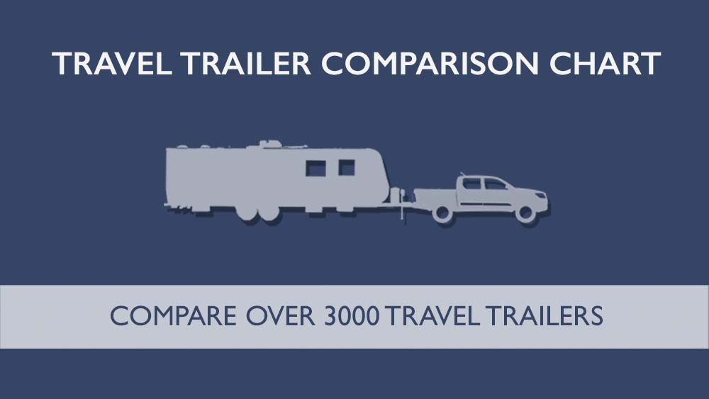 Travel Trailers The List Best Travel Trailers Guide